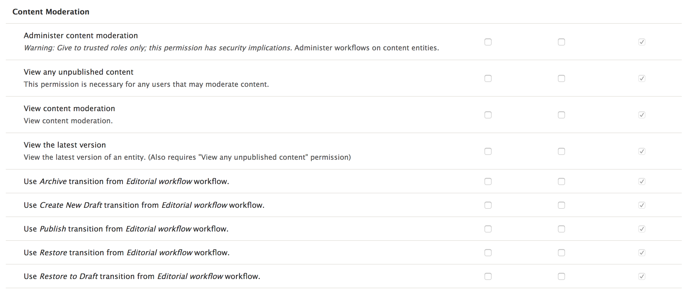 Permissions sur les transitions d'un workflow de publication
